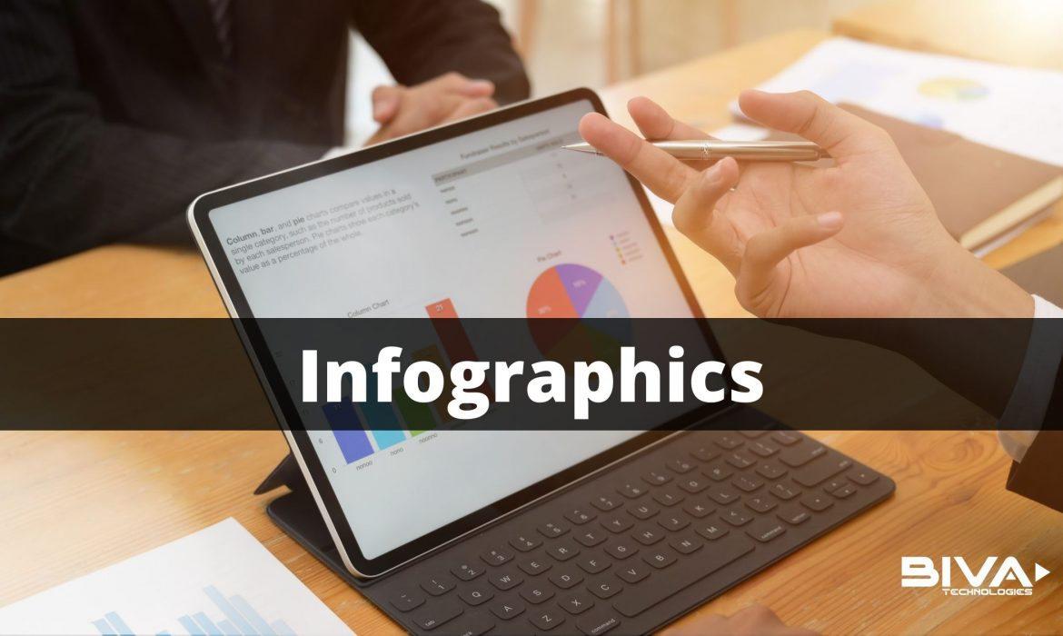 Why You Create Infographics for Small Business