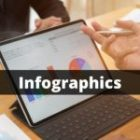 Why You Create Infographics for Small Business (5 Reasons)