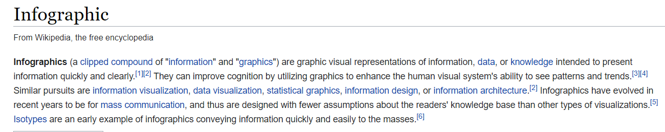Infographics definition by Wikipedia