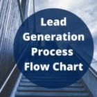 100% Lead Generation Process Flow Chart for Small Business