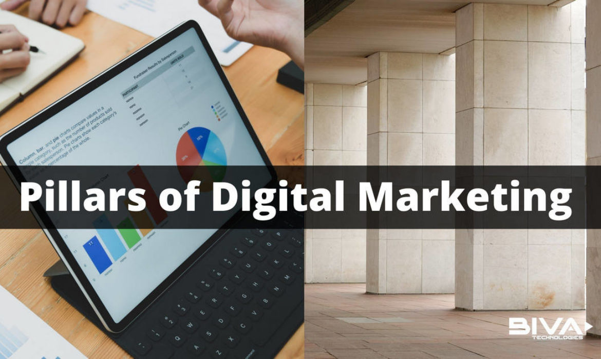 pillars of digital marketing
